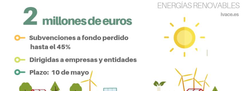 ayudas renovables